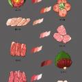 【分享】畫出美味肉品的色票