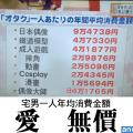 日本節目統計宅男一人年均消費金額,結果相當驚人…!?